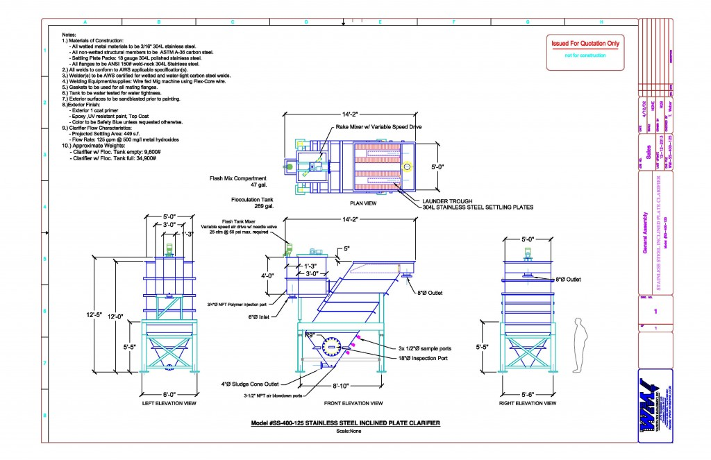 WMI-SS-400-125-Sales