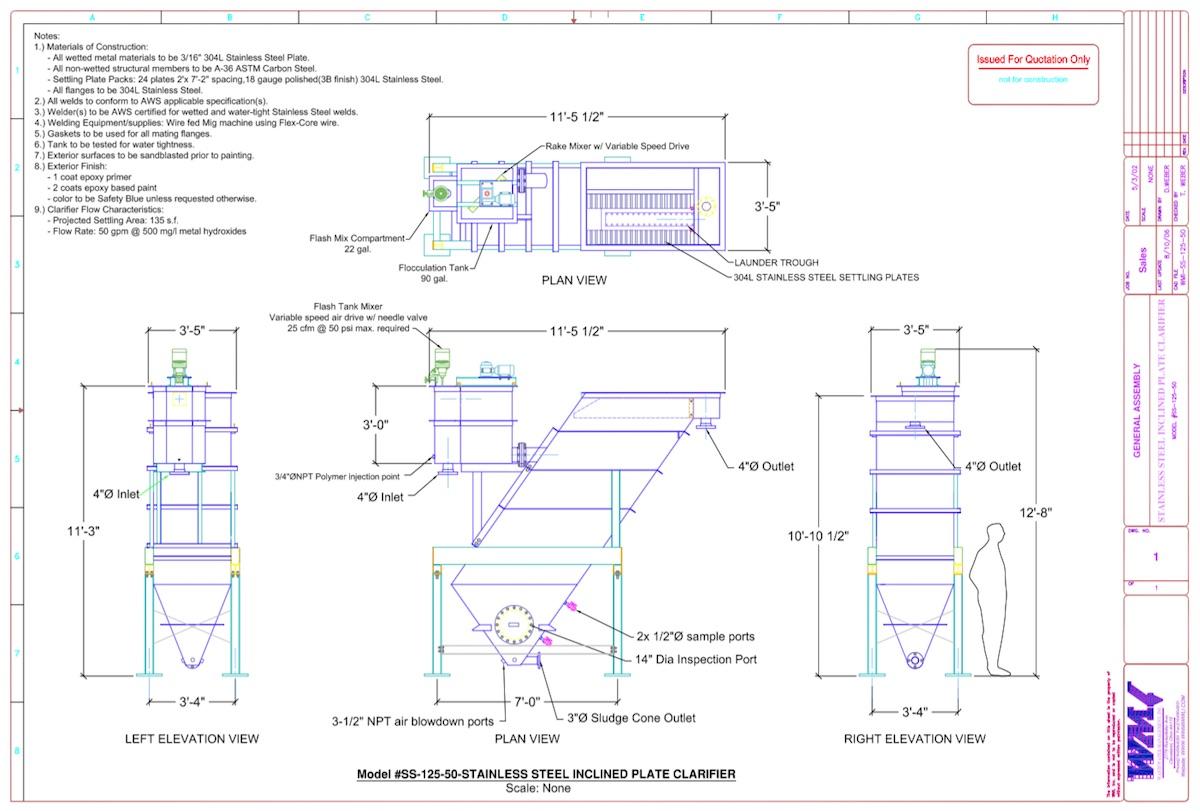 WMI-SS-125-50-Sales